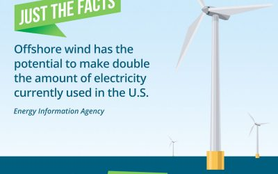 """Just the Facts"" Campaign to Bring Attention to Regional Benefits of Renewable Energy"